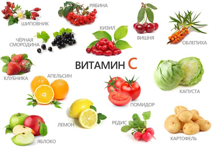 produkty-bogatye-vitaminom-C